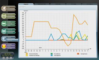 Screenshot3 - Der Planer 5 - Der Logistik-Manager