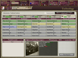 Screenshot2 - Victoria II: A House Divided