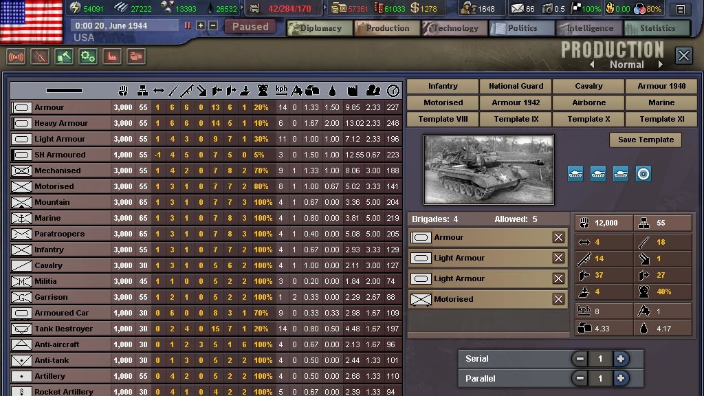 how to play hearts of iron