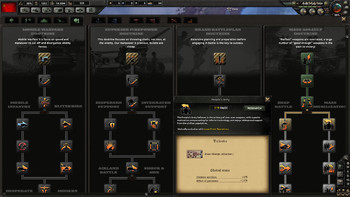 Screenshot4 - Hearts of Iron IV: Cadet Edition