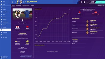 Screenshot2 - Football Manager Touch 2020